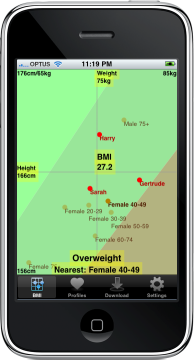 Celebrity BMI on the iPhone
